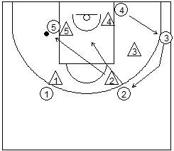 entrenador profesional de baloncesto jugada